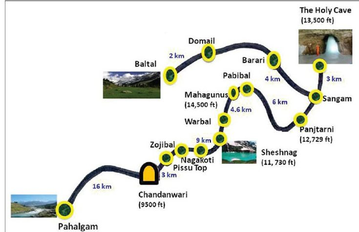 The Map Of Yatra