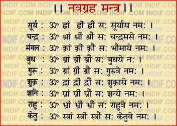 Select your mantra for planet GURU