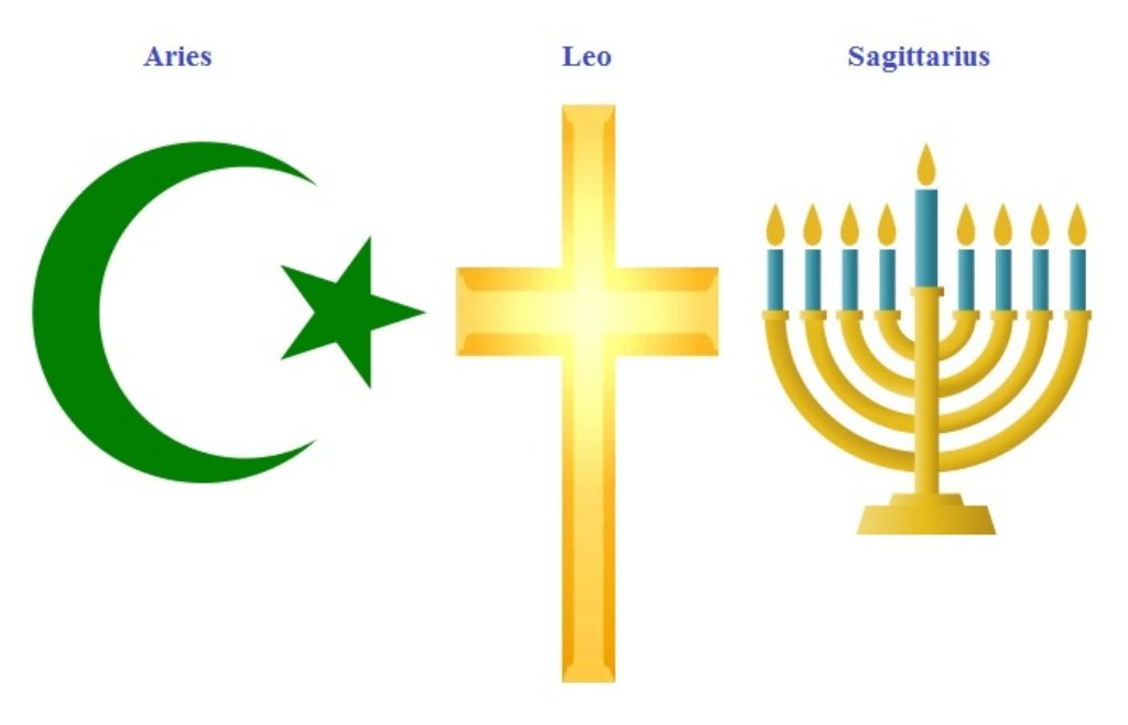 the three abrahamic religions The three abrahamic religions do have some things in common, such as the  belief that there is only one god, but they have some differences.