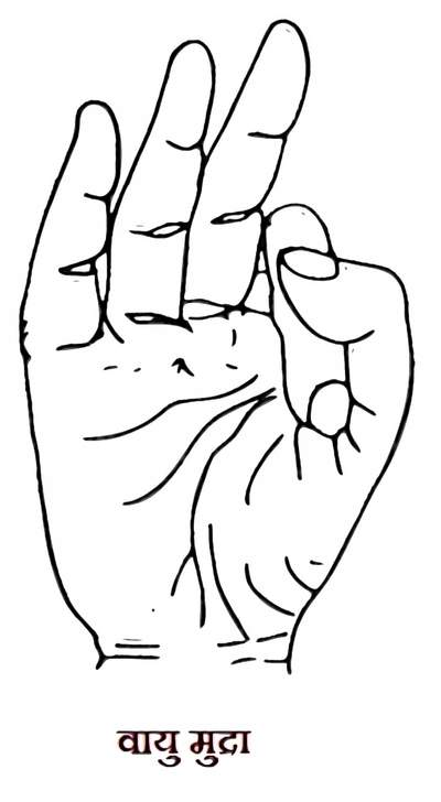 vayu-mudra-in-hindi