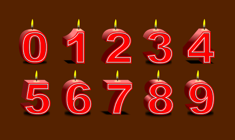 numerology date of birth and name calculator Archives